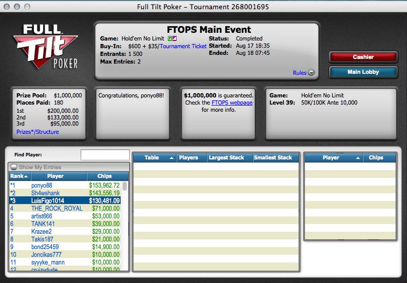 ponyo88 Vence e LuisFigo1014 é 3º no Main Event FTOPS (0,481) 101