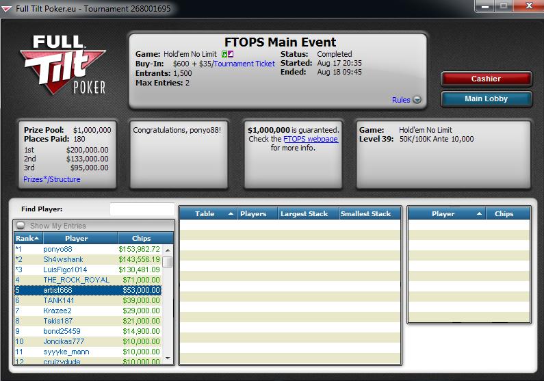 5 vietą FTOPS pagrindinėse varžybose užėmęs tautietis susižėrė 53,000 dolerių! 101