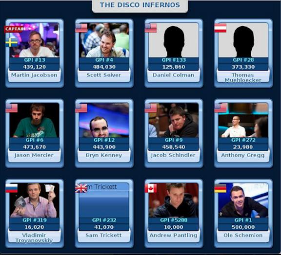 Fantasy Poker Manager Analysis w/ Danis & Holloway: EPT Barcelona Super High Roller 102