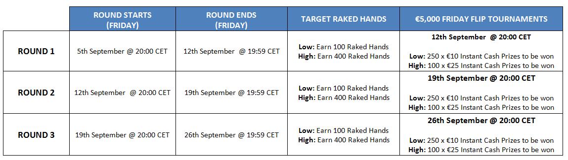 Triobeti pokkeritoa kampaaniad 2014. aasta septembris 101