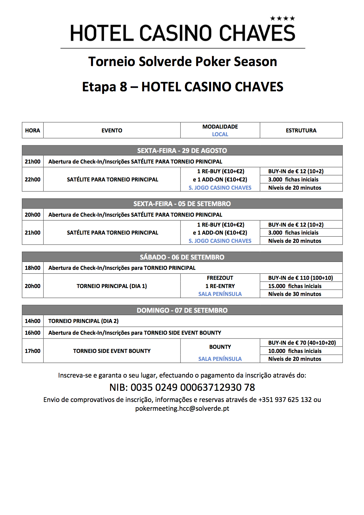 Arranca Amanhã em Chaves a Etapa #8 PokerStars Solverde Poker Season 101