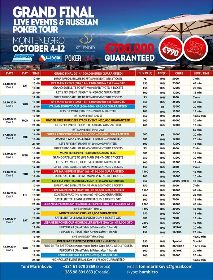 Grand Final Live Events Int. & Russian Poker Tour Montenegro u Splendidu od 4. do 12. Oktobra 102