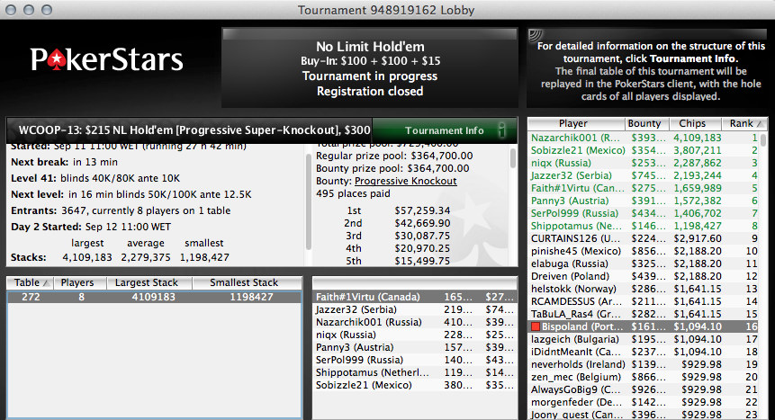 Tiago Dias Vence WCOOP #14 2nd Chance (,246) & Mais 103