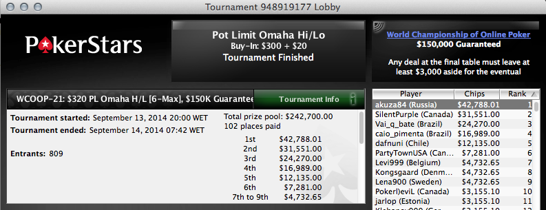 S3calhar no Dia 2 do Evento #20 WCOOP; RuiNF 3º no The Big 9 (,223) & Mais 102