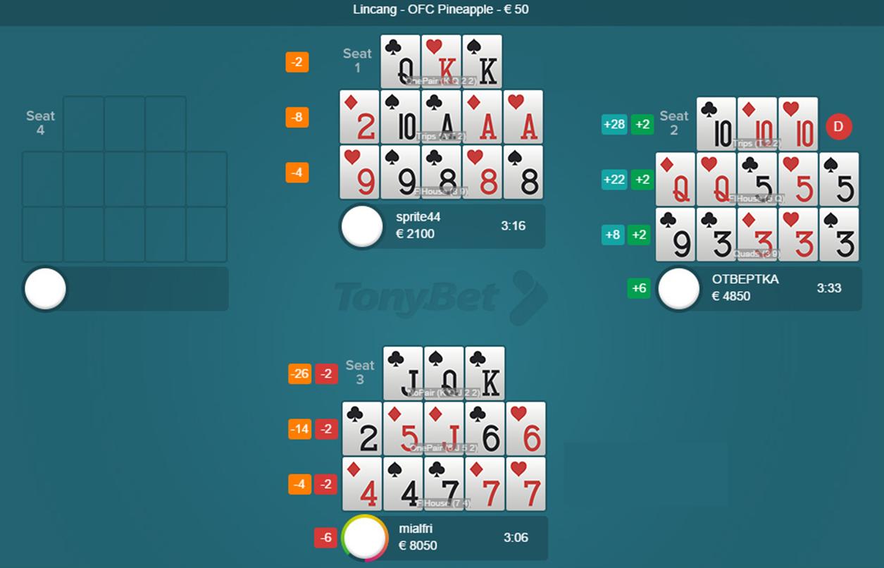 Россияне доминируют на хайстейкс TonyBet Poker 101