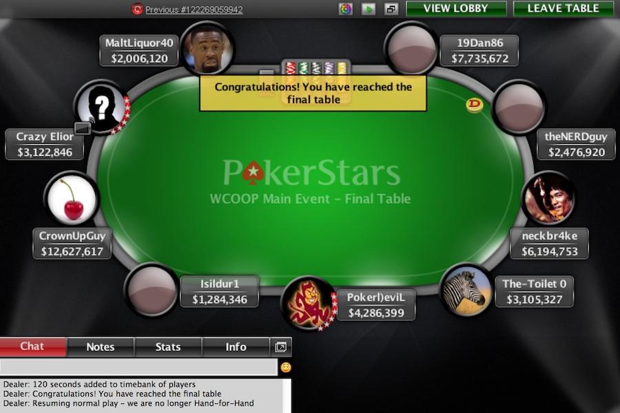 Федір Хольц виграв головний турнір WCOOP і ,300,000 101