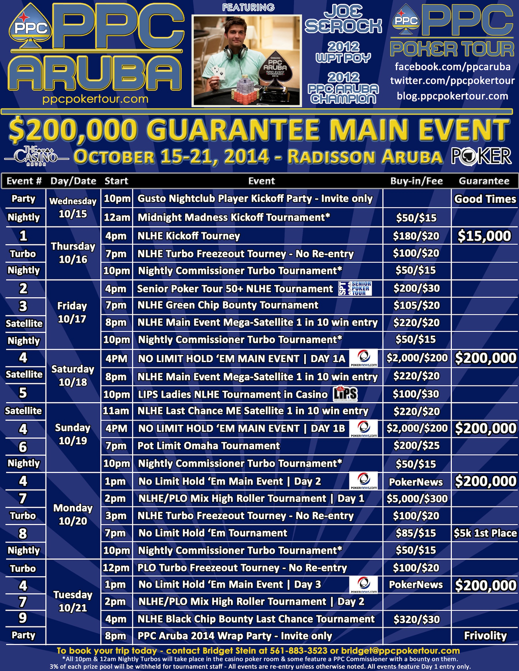 PPC Poker Tour Holding Last Chance Satellites for Upcoming Aruba World Championship 101