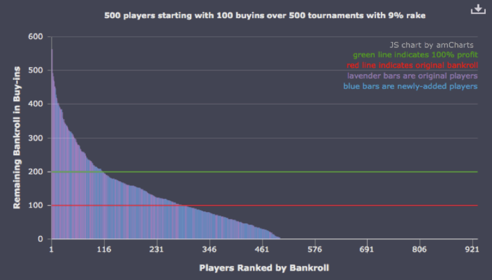 Circle of Life, Circle of Death: Depletion and Replenishment in Multi-Table Tournaments 107