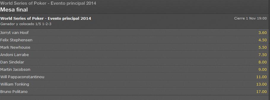 ¿Qué te apuestas a que Andoni Larrabe consigue la victoria en las WSOP? 101