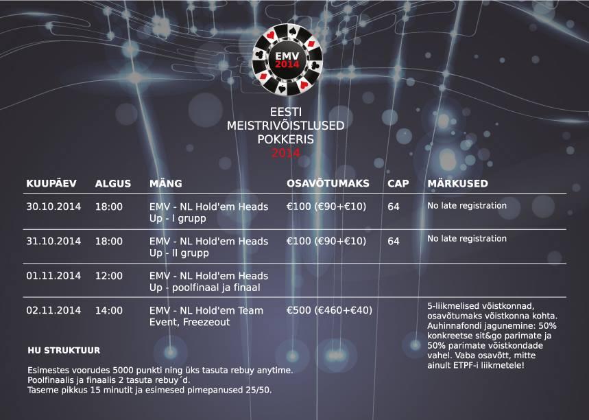 Sel nädalavahetusel selguvad järgmised Eesti pokkerimeistrid 101