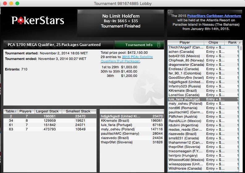 Satélites PokerStars: Luis Faria vai ao PCA 2015 e Naza vai...onde quiser! 103