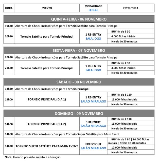 11ª Etapa PokerStars Solverde Poker Season este Fim de Semana em Vilamoura 101