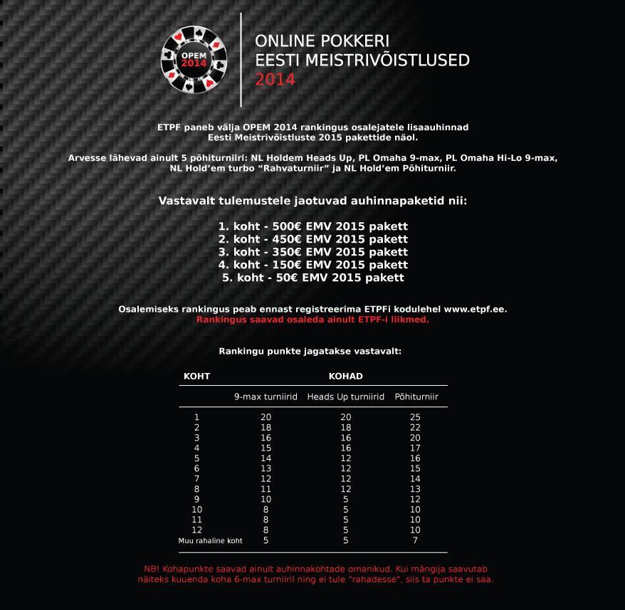 Täna algavad online-pokkeri Eesti meistrivõistlused 102