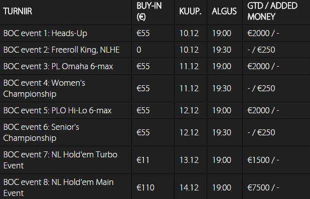 Detsembris toimuvad Triobetis Baltikumi meistrivõistlused online-pokkeris 101