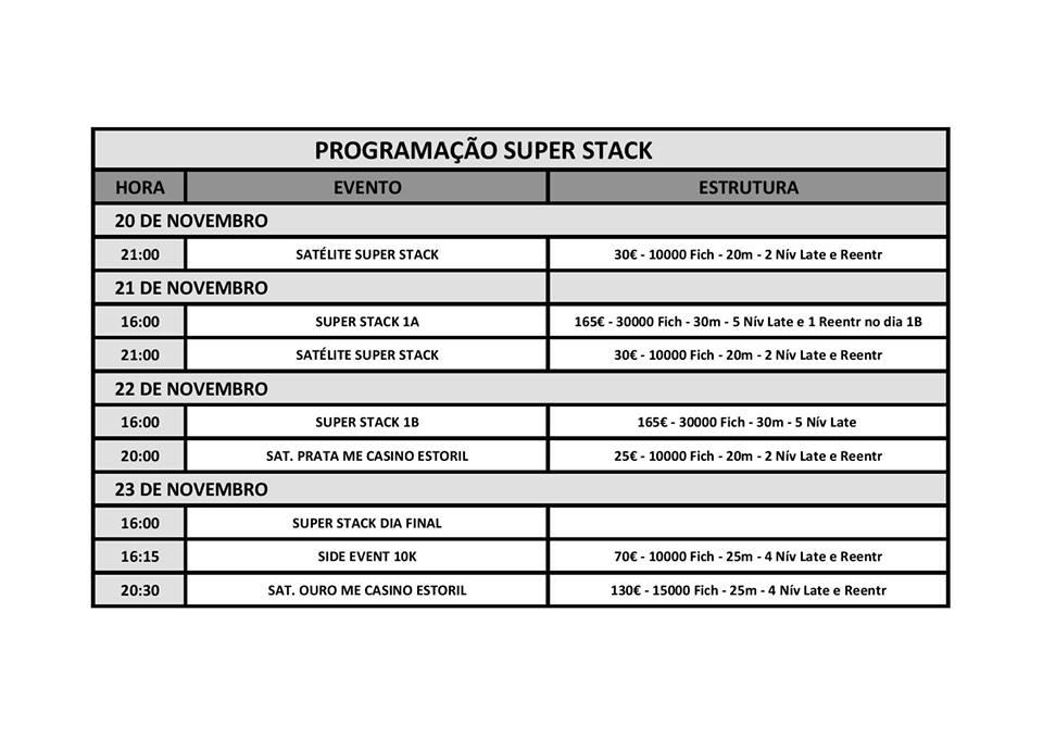 Portugal Super Stack: Satélite Hoje e Main Event Arranca Amanhã 101