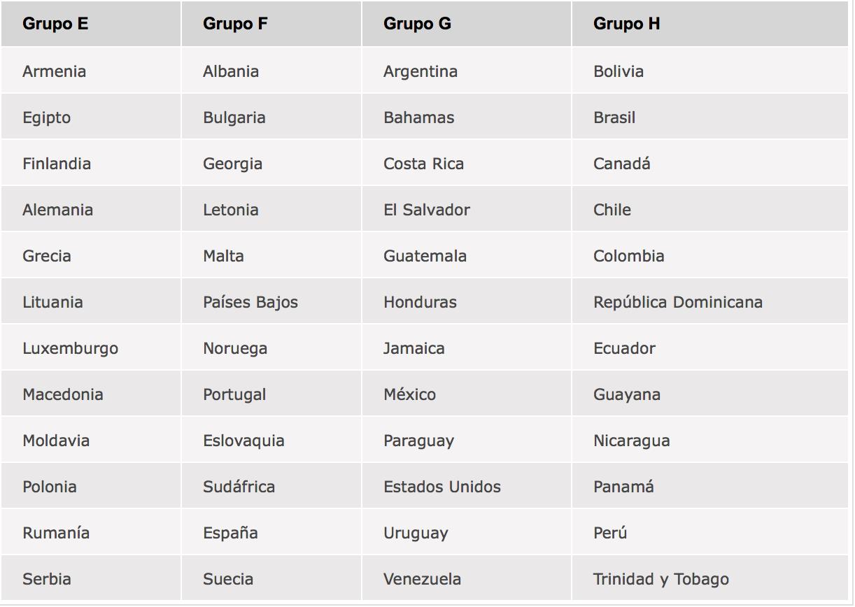 World Cup of Poker X, representa a tu país y llévalo a la gloria esta vez con dinero... 102