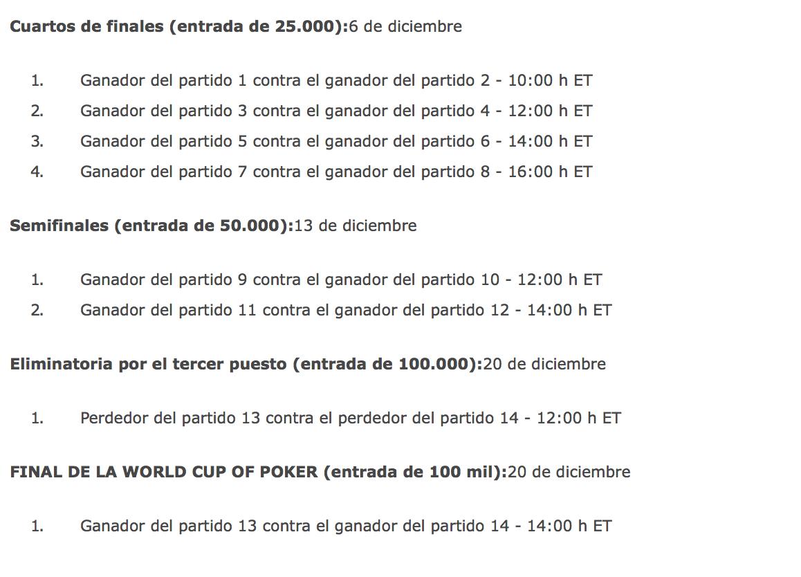 World Cup of Poker X, representa a tu país y llévalo a la gloria esta vez con dinero... 104