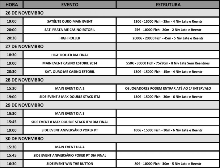 Main Event Casino Estoril Arranca Hoje com High Roller €2,000 101