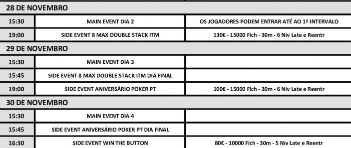 Ricardo Caprichoso Lidera Dia 1 Main Event Estoril 2014 101