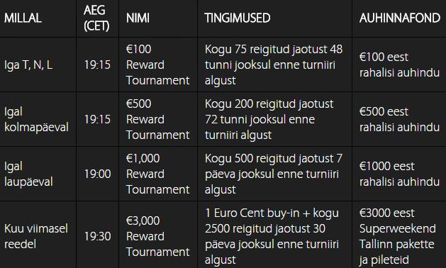 Triobeti pokkeritoa kampaaniad 2015. aasta jaanuaris 101