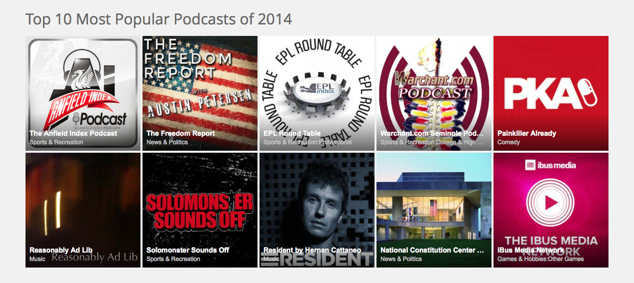iBus Media Podcast Network Ranked Top 10 Most Popular Podcasts of 2014 on Podbean 101
