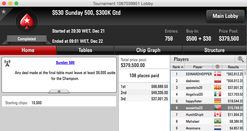 Sousinha23 na Final Table do Sunday 500 & Mais 101