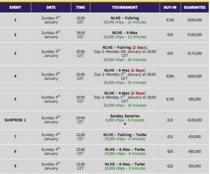 Winamax Series 11 & Bónus Reload: 4 a 15 de Janeiro na Winamax Poker 101