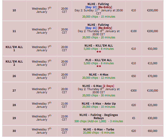 Winamax Series 11 & Bónus Reload: 4 a 15 de Janeiro na Winamax Poker 104