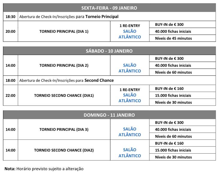 Etapa I Solverde Season 2015 Arranca Hoje em Espinho 101