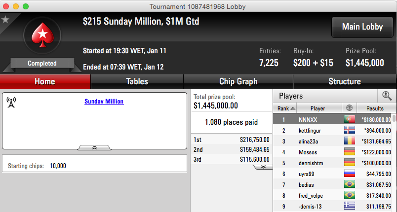 NNNXX Vence Sunday Million na PokerStars (0,000) 101