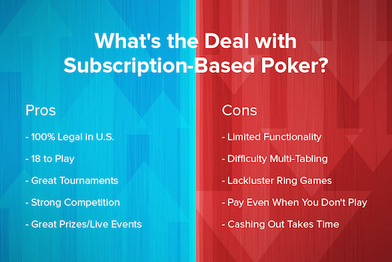 What Are the Pros and Cons of Subscription-Based Online Poker? 101