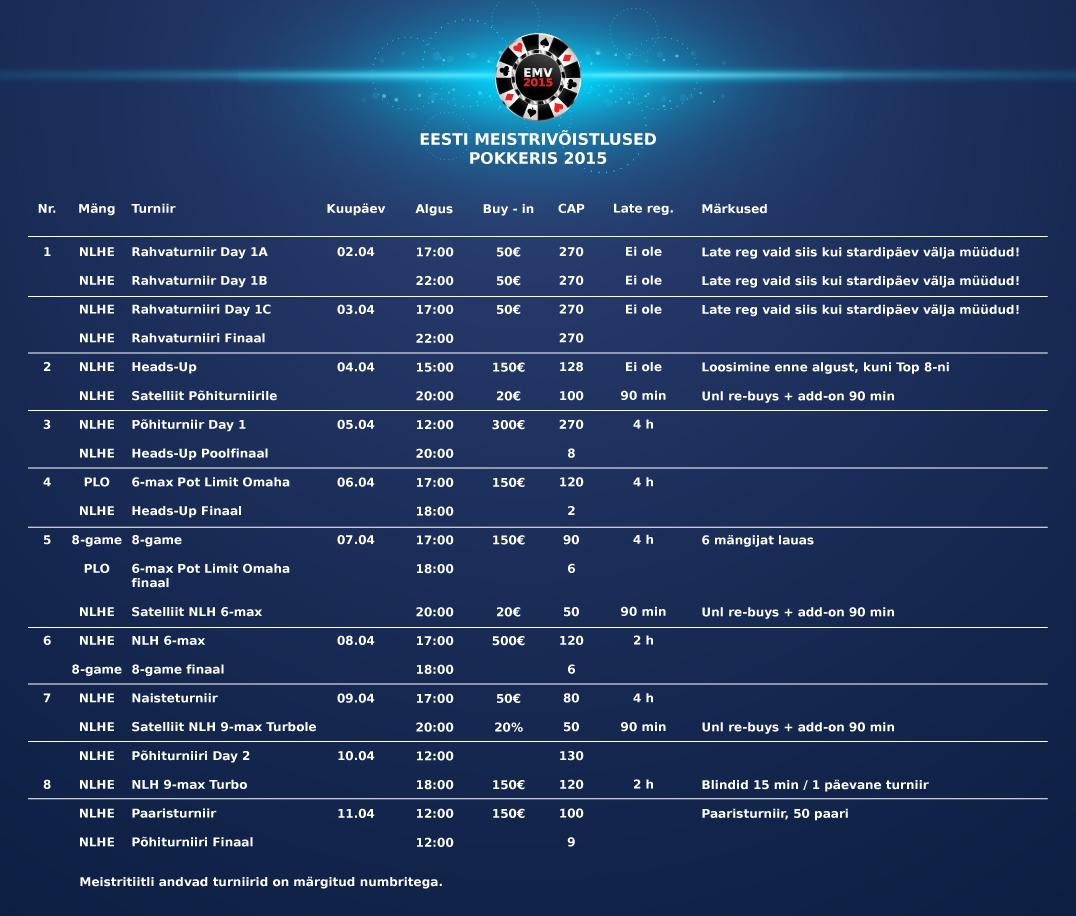 2015. aasta Eesti meistrivõistlused toimuvad 2.-11. aprillil 101