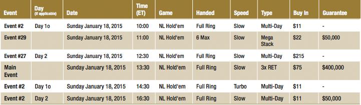 MiniFTOPS XVII Terminam Hoje na Full Tilt: Main Event às 18:30 101