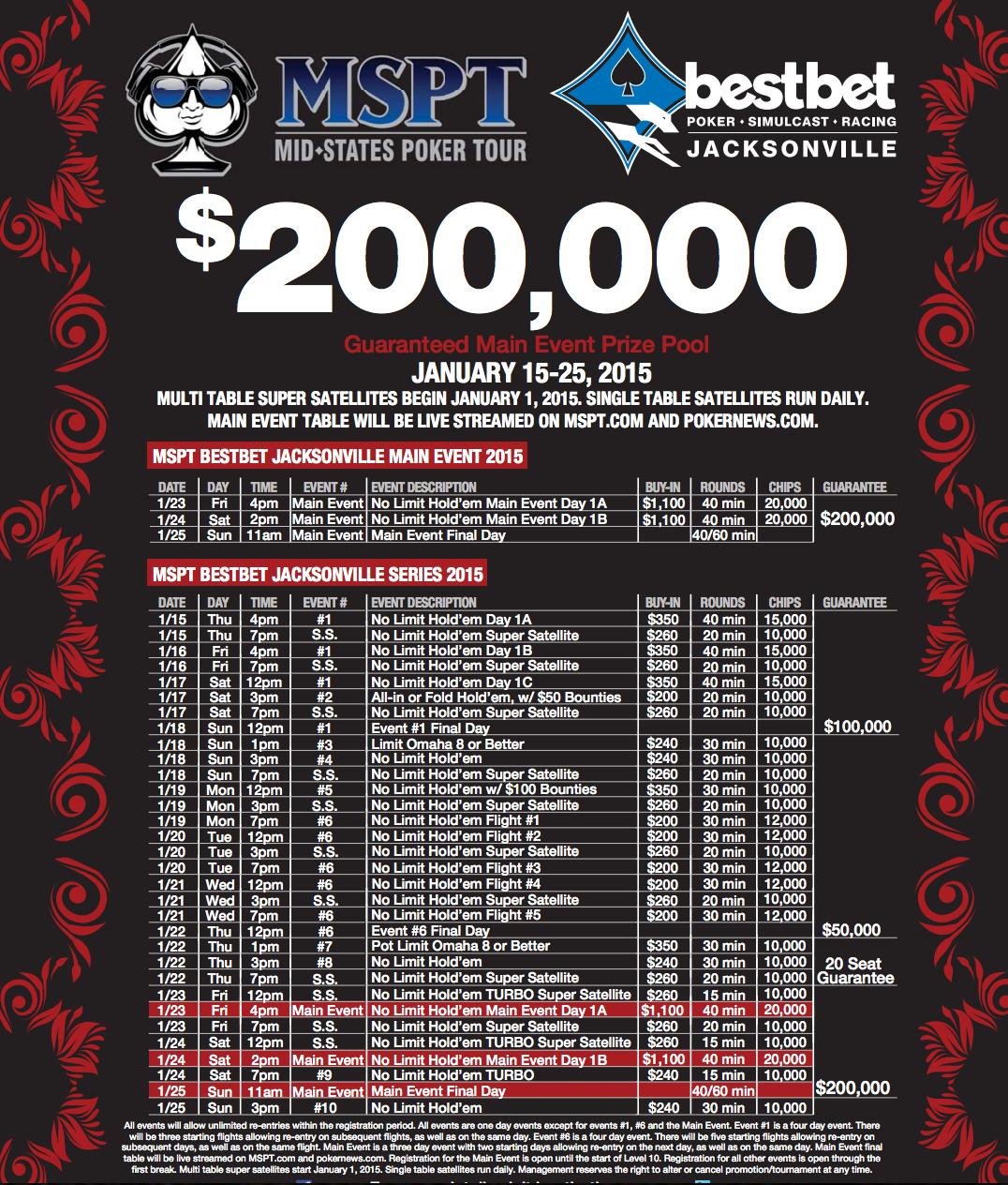 MSPT BestBet Jacksonville 0,000 Guarantee Main Event Gets Underway this Weekend 101