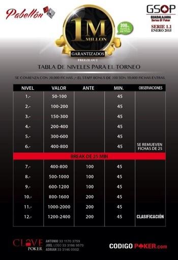 ¡Guadalajara Series of Poker 1.1 por iniciar actividades mañana en Pabellón! 102