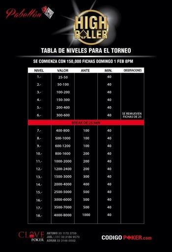 ¡Solo 123 clasificados jugarán hoy el día 2 en el Pabellón de Guadalajara! 102