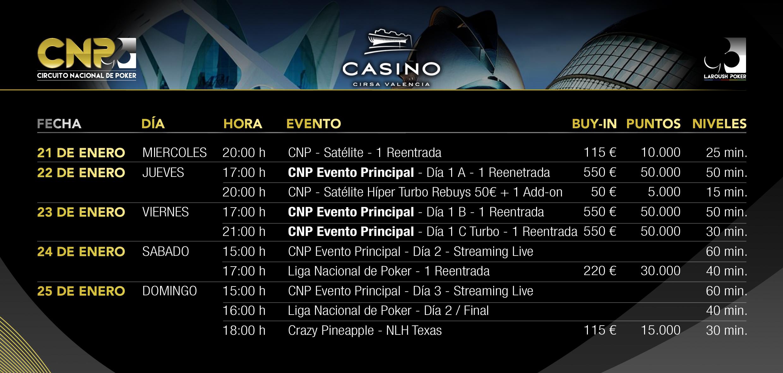 Circuito Cnp : El circuito nacional de poker arranca en valencia pokernews