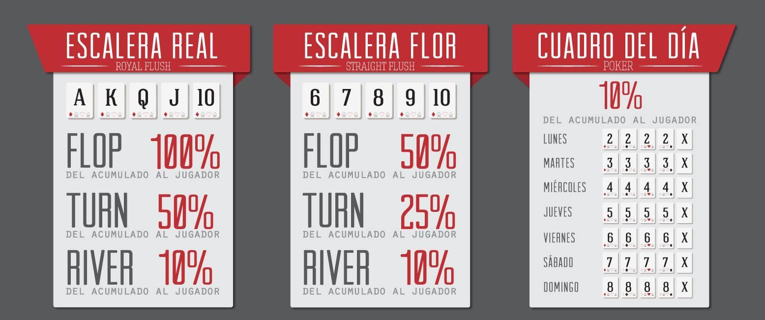 La jugada de mesas cash en Costa Rica 102