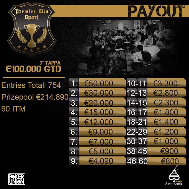 Poker Igrači Balkana Blistaju na Svim Poljima, Live i Online, Idemooooooooo Napred Naši! 102