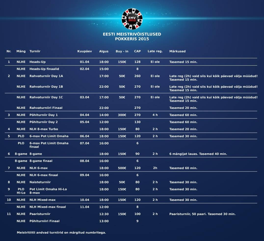 Triobetis algas Eesti meistrivõistluste kvalifikatsioon 101