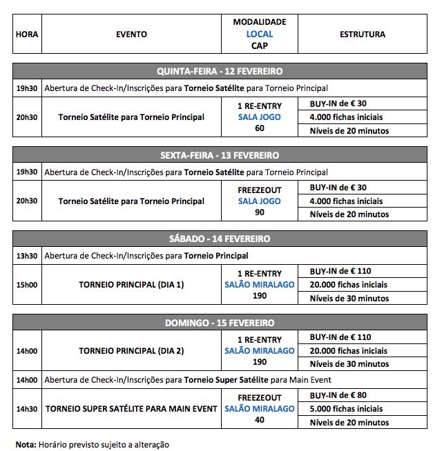 Etapa II Solverde Season 2015 Arranca Amanhã em Vilamoura (Satélites) 101