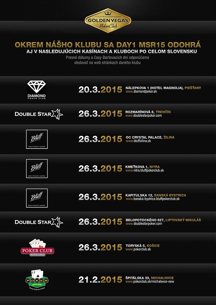 Majstrovstvá Slovenska ponúkajú garanciu €100.000 za buyin €275 102