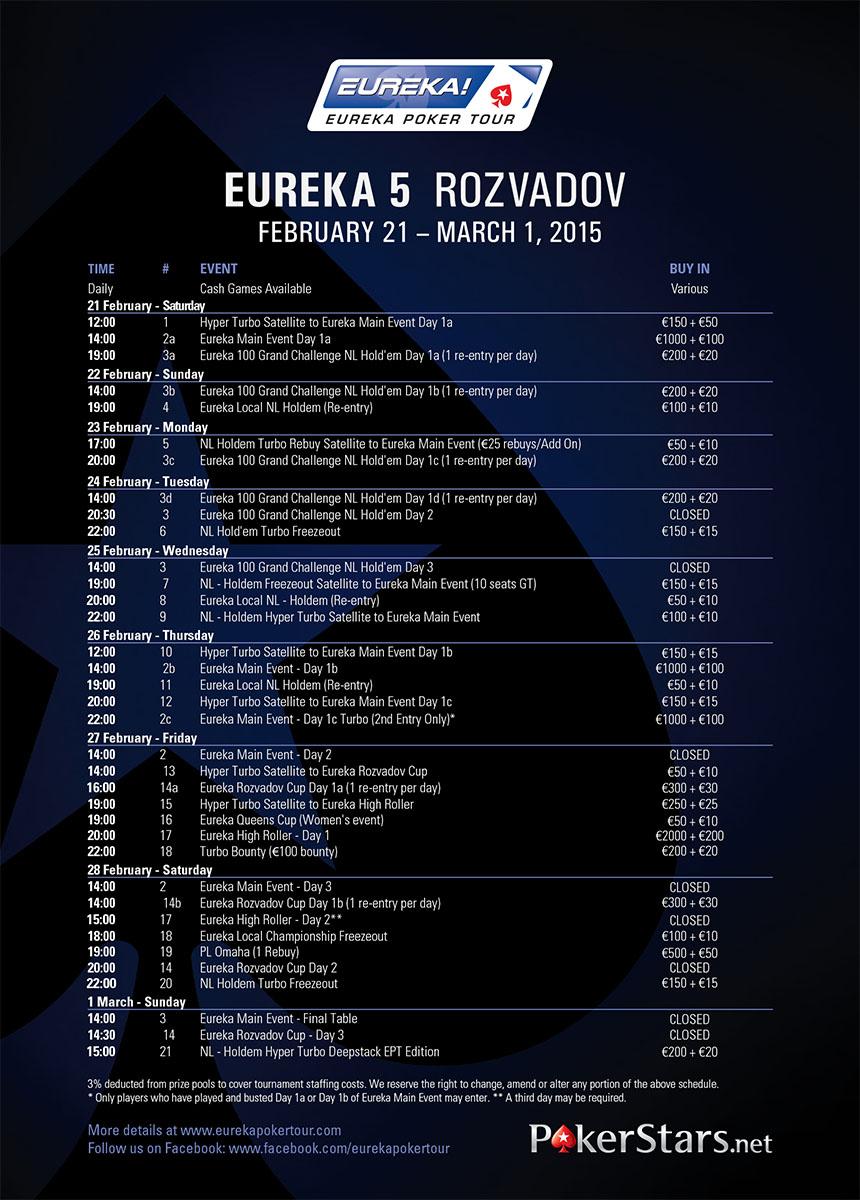 Pátá sezona Eureky má výkop ve 14 hod. v sobotu 21. února v King´s Rozvadov 103
