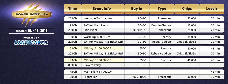 Poker Fest Lav U Toku - Sutra Live Reporting Main Eventa 102