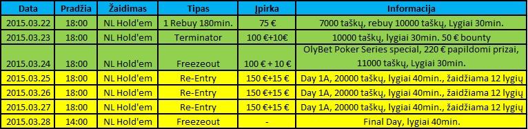 """Į Kauną sugrįžta """"Kaunas Spring Poker Series"""" 101"""