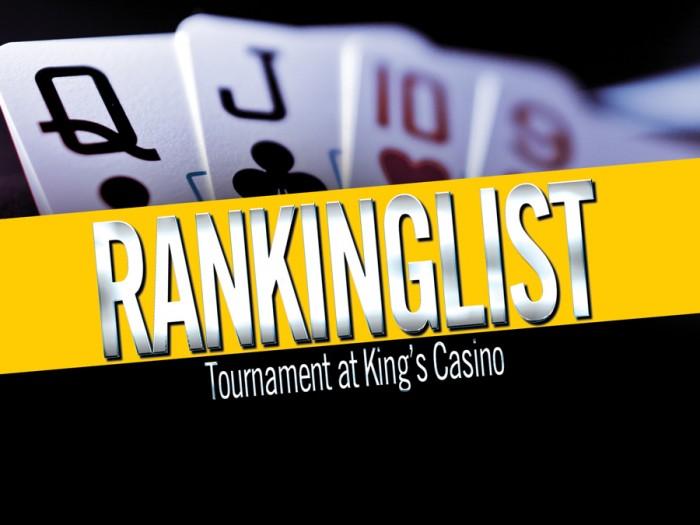 Andrej Cintula druhý v Ranking liste King´s Casino - GCOP festival predo dvermi: Main... 101