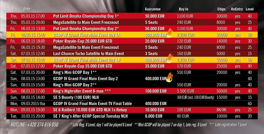 Andrej Cintula druhý v Ranking liste King´s Casino - GCOP festival predo dvermi: Main... 103