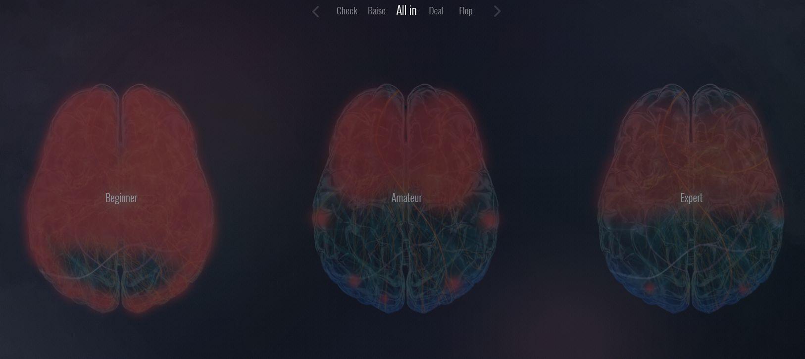 Mozková aktivita při all-inu