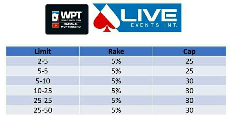 WPT National Montenegro  sa €700.000 GTD Od 3. Do 12. Aprila 102