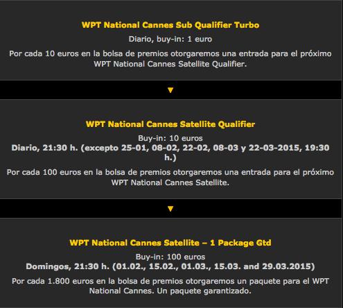 Conviértete en estrella en el WPT Cannes 101